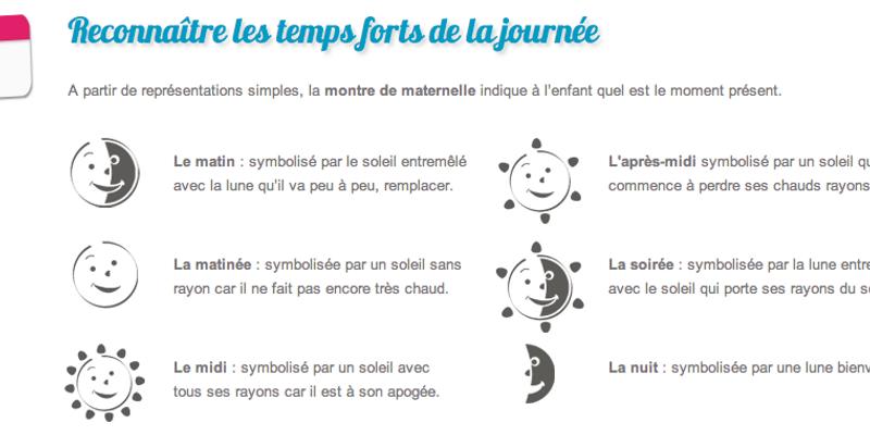 Montre de maternelle : reconnaître les temps forts de la journée