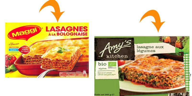 lasagnes maggi lasagnes thiriet alcool
