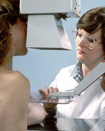 Mammographie et dépistage du cancer du sein