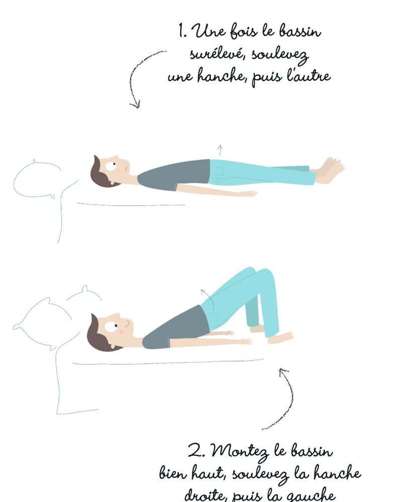 exercices confinement