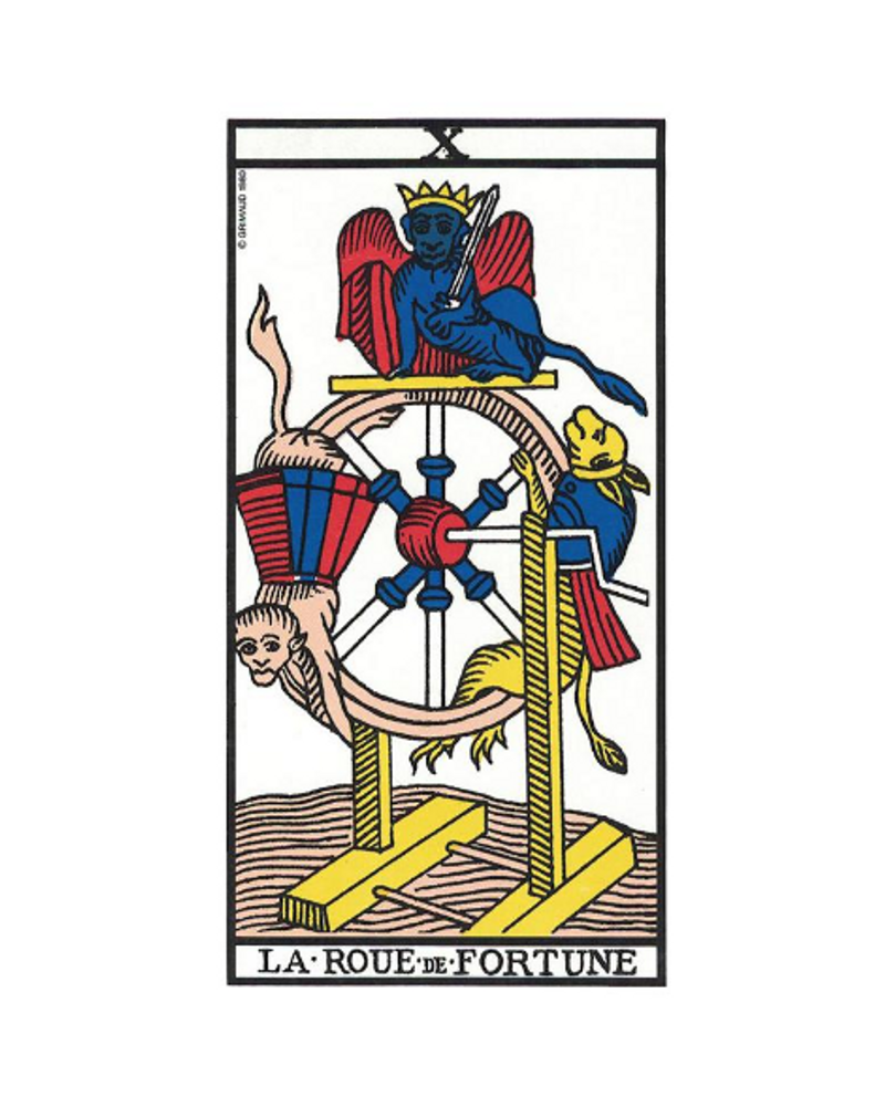X/ La roue de la fortune