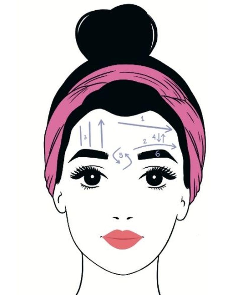 Massage kobido pour le front