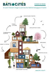 Bâti Cités, une épargne alternative qui du sens